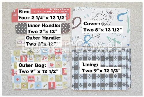 Ткань для сумки: количество деталей и их размеры