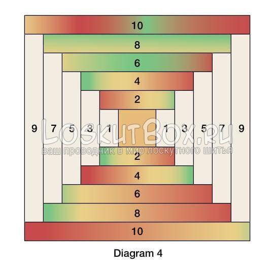 лоскутный блок бревенчатая изба (6)