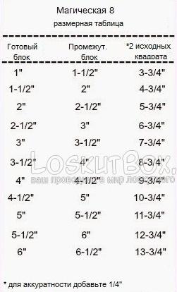 размерная таблица для блока магическая восьмерка