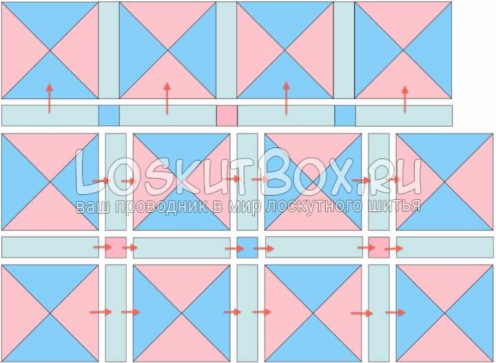 как расположить блоки для лоскутной косметички